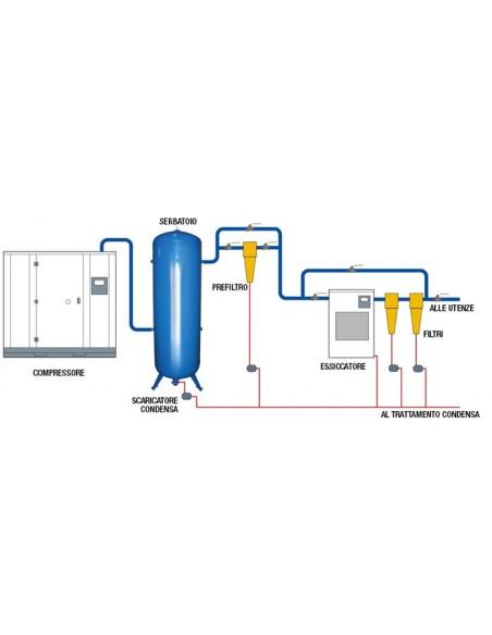 ABAC Essiccatore a Refrigerazione DRY 165